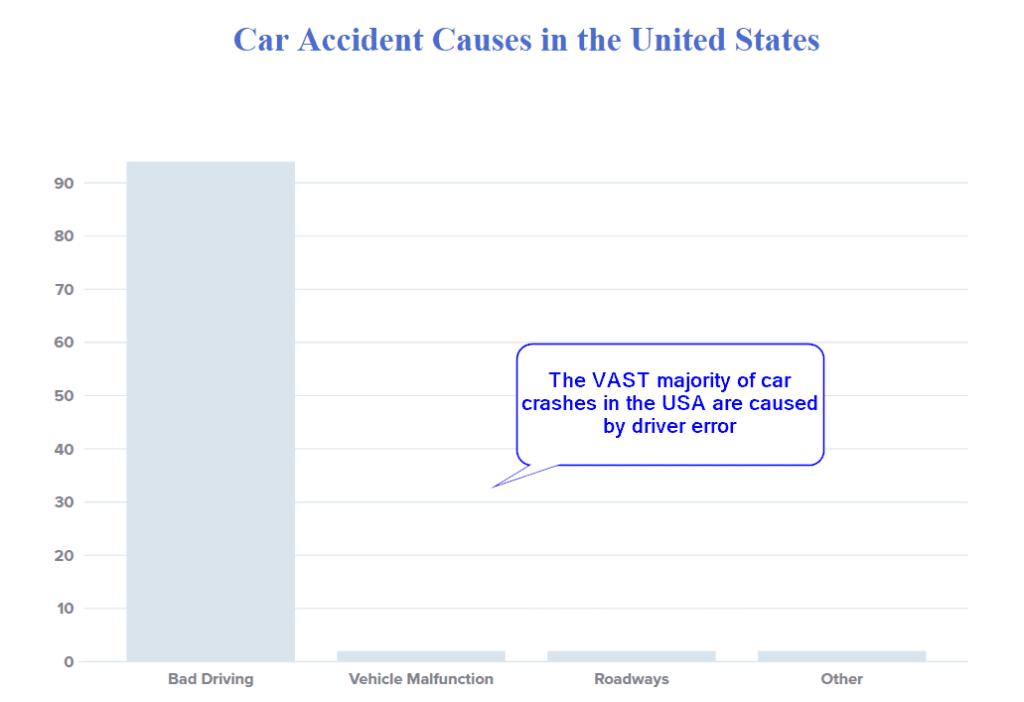 car crash injury